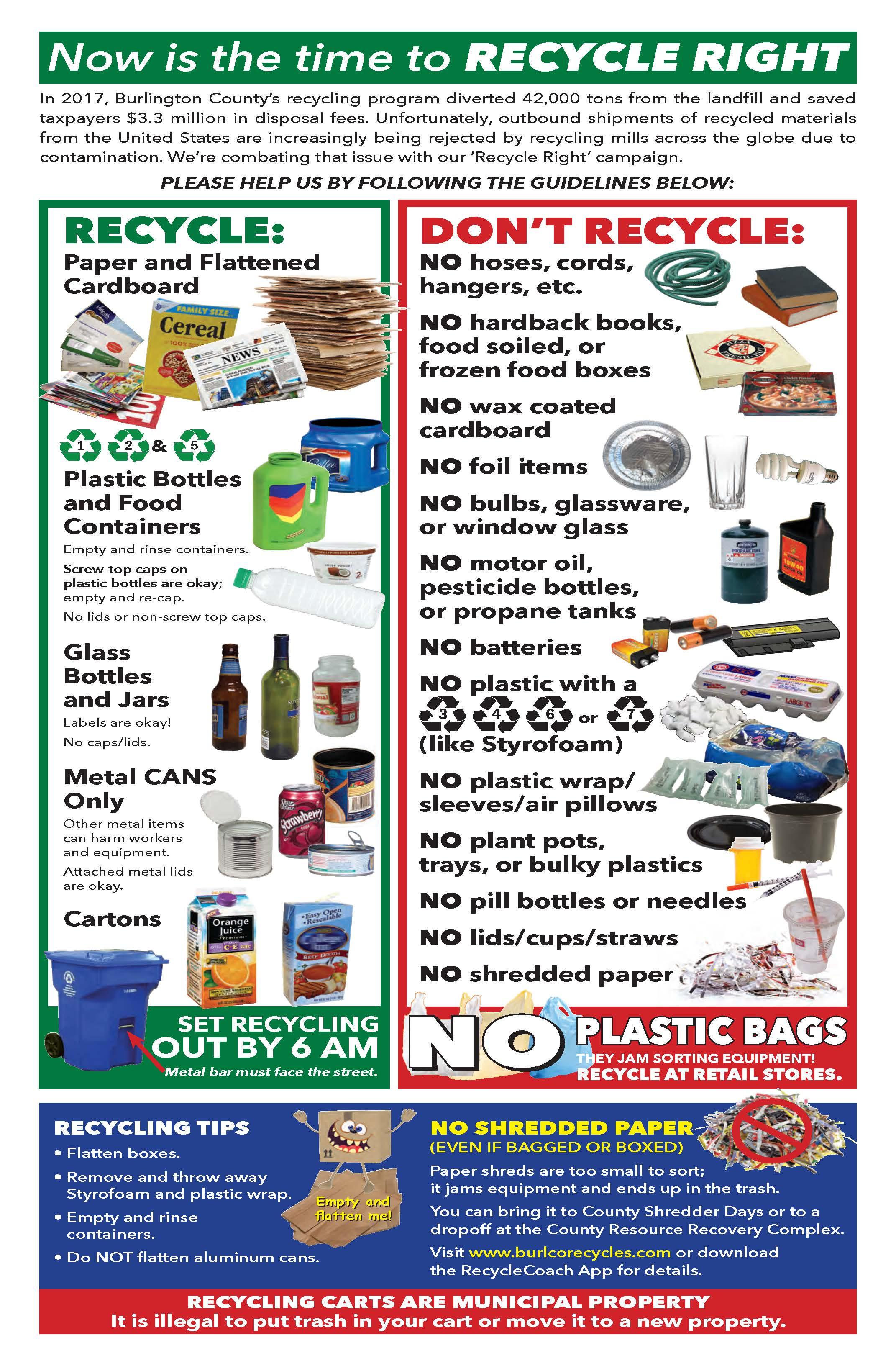 2018 Recycling Dates